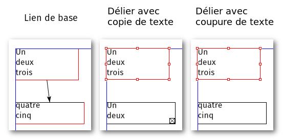 liens-delier